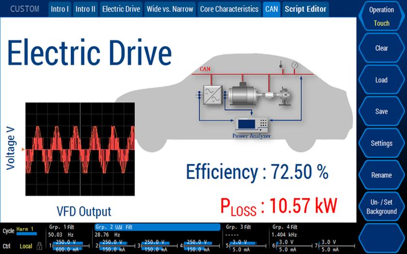 功率分析仪在电机行业测试应用