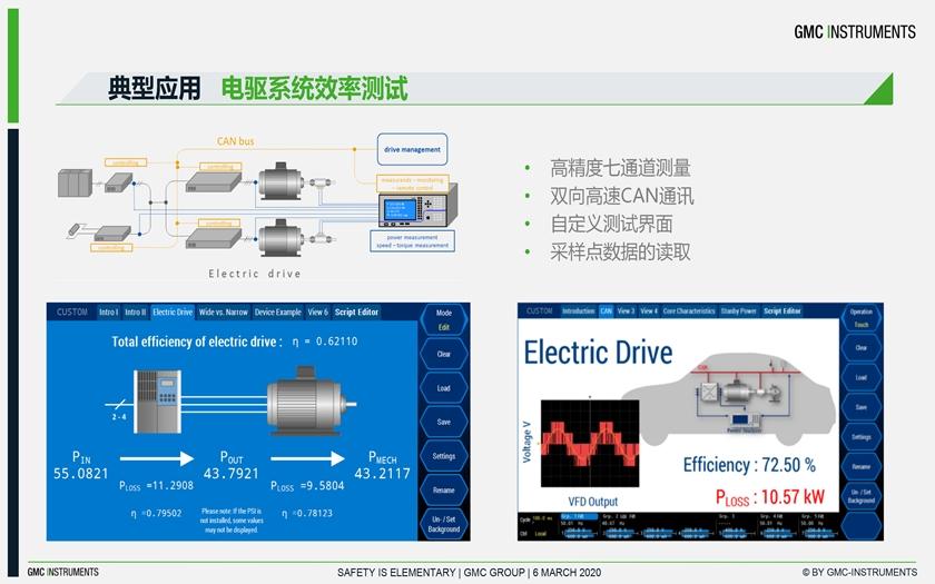 功率分析仪在新能源汽车测试领域的应用