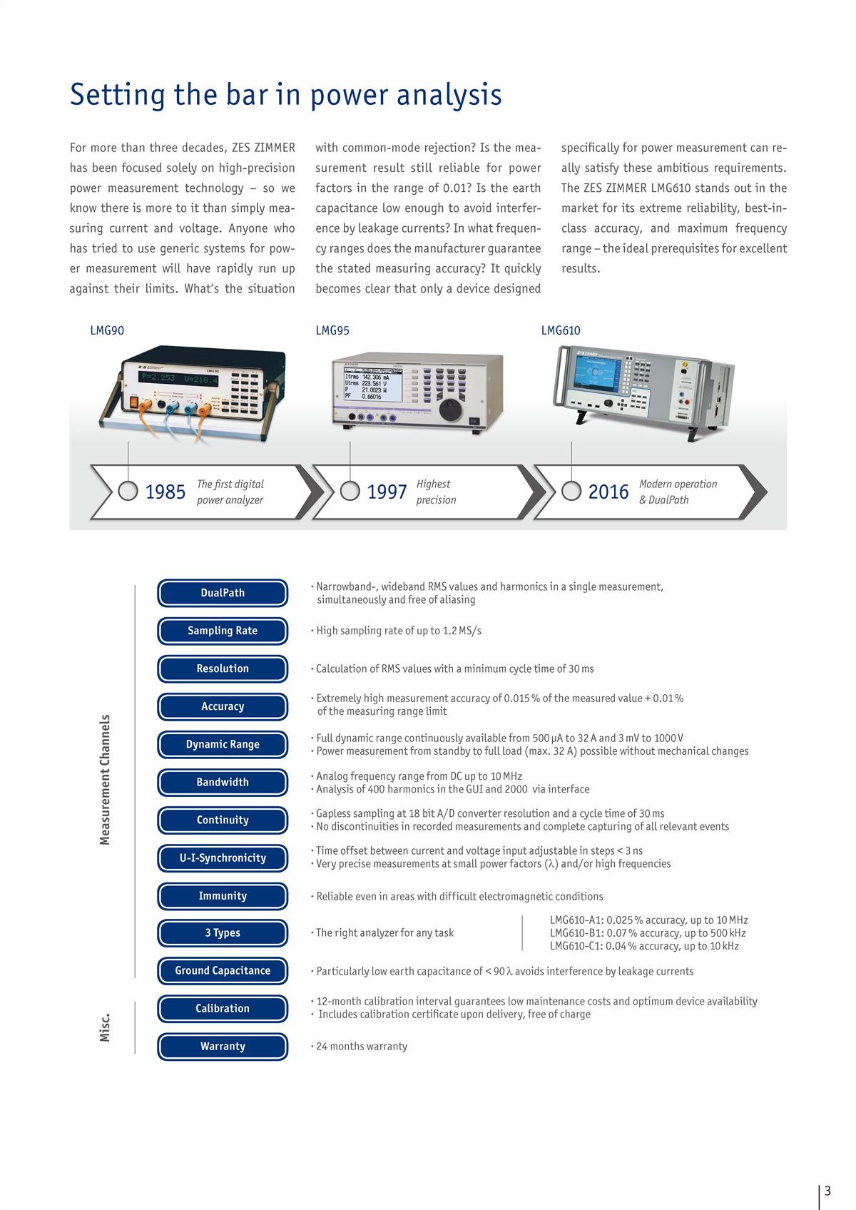 功率分析仪LMG610-2